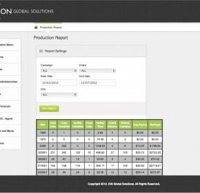 Custom PHP Application Development